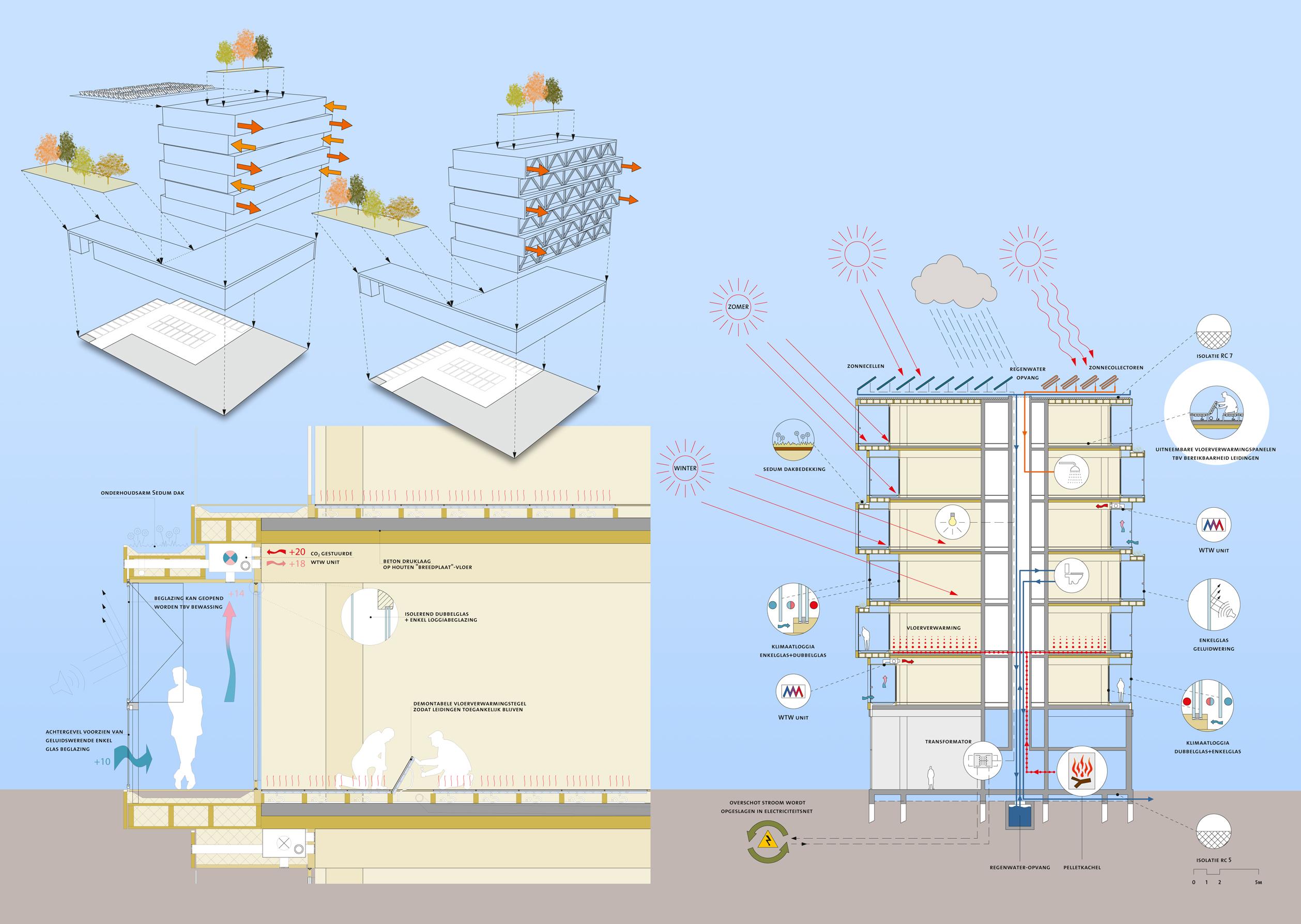 Hoogste houten gebouw van Nederland Illustratie